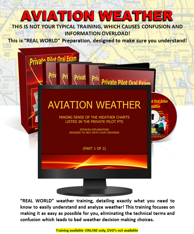 Product Image for Weather Training
